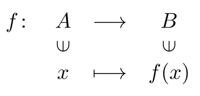 関数・写像の表記