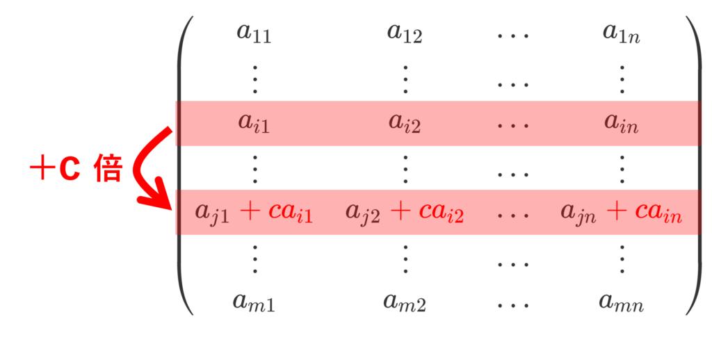 第 i 行の c 倍を第 j 行に加える基本変形のイメージ図