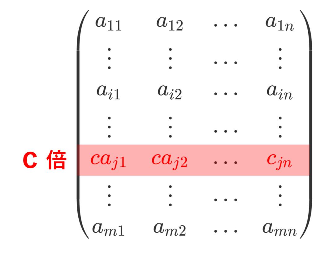 第 j 行を c 倍する基本変形のイメージ図