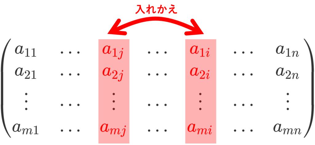 第 i 列と第 j 列を入れ替える基本変形のイメージ図