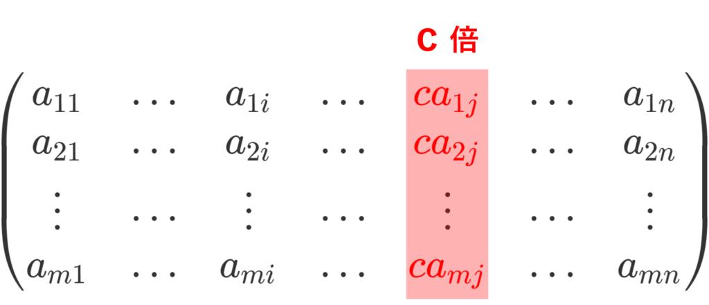 第 j 列を c 倍する基本変形のイメージ図