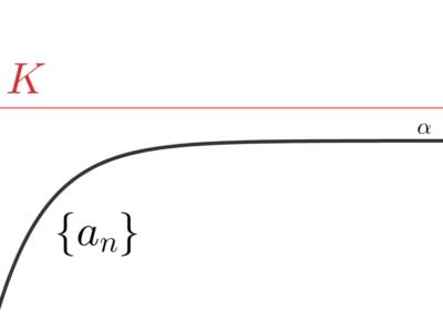 上に有界かつ単調増加な数列は収束することのイメージ