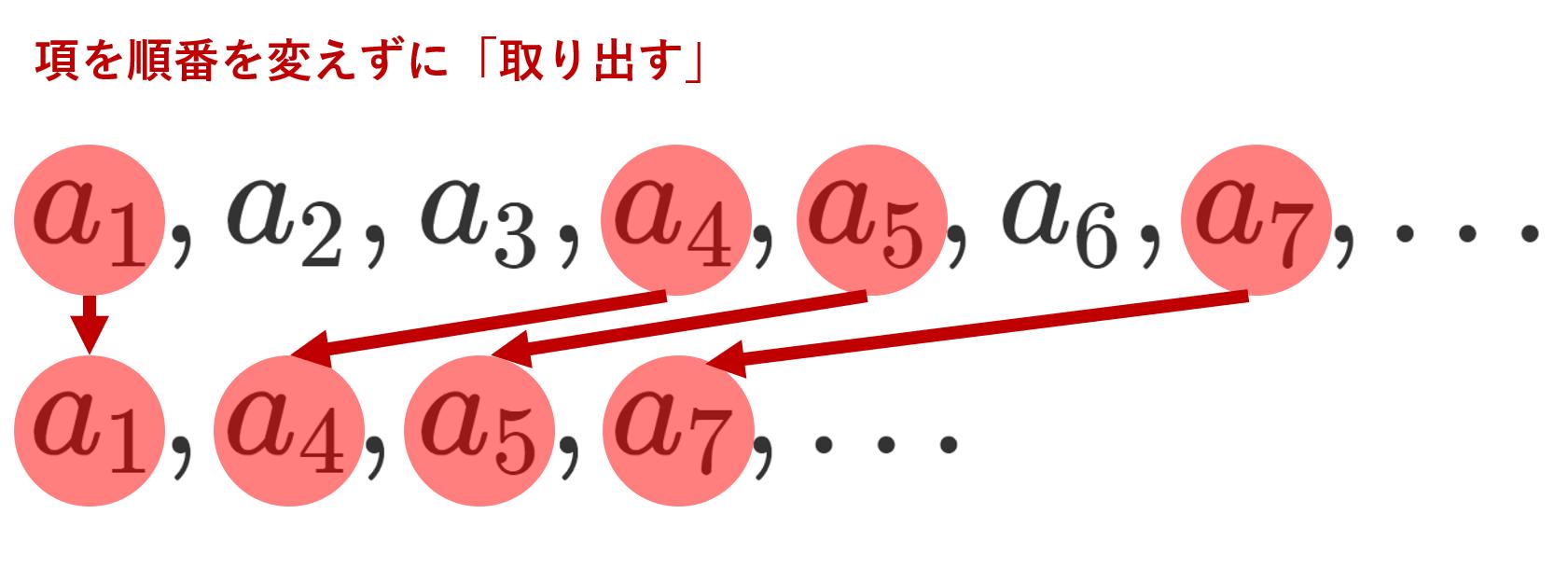 【数列など】部分列とは何か~定義と応用例~