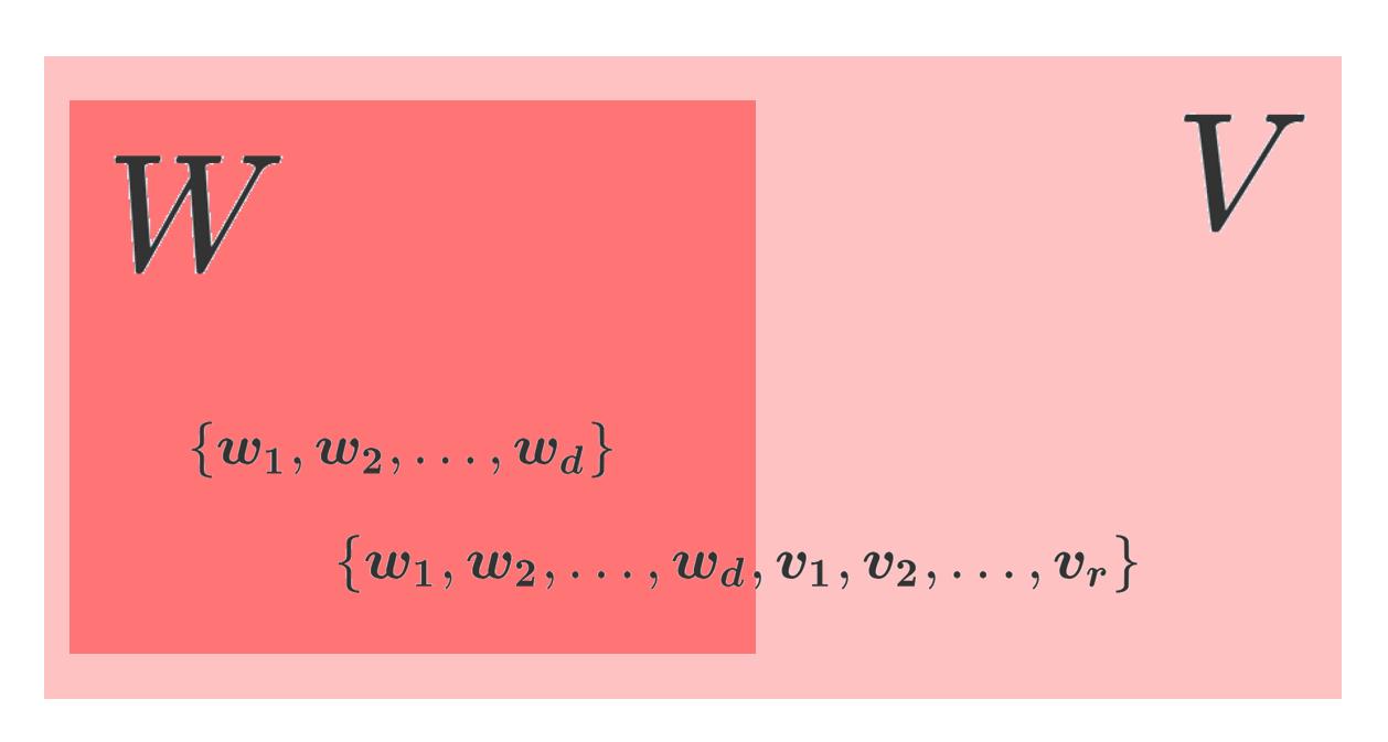 部分ベクトル空間の基底の延長により全体空間の基底が取れる証明