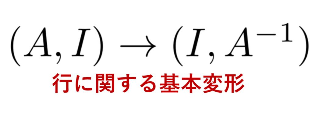 掃き出し法による逆行列の計算のイメージ