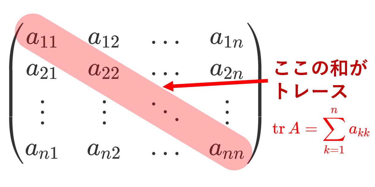 行列のトレース(tr)とは~定義と性質とその証明~