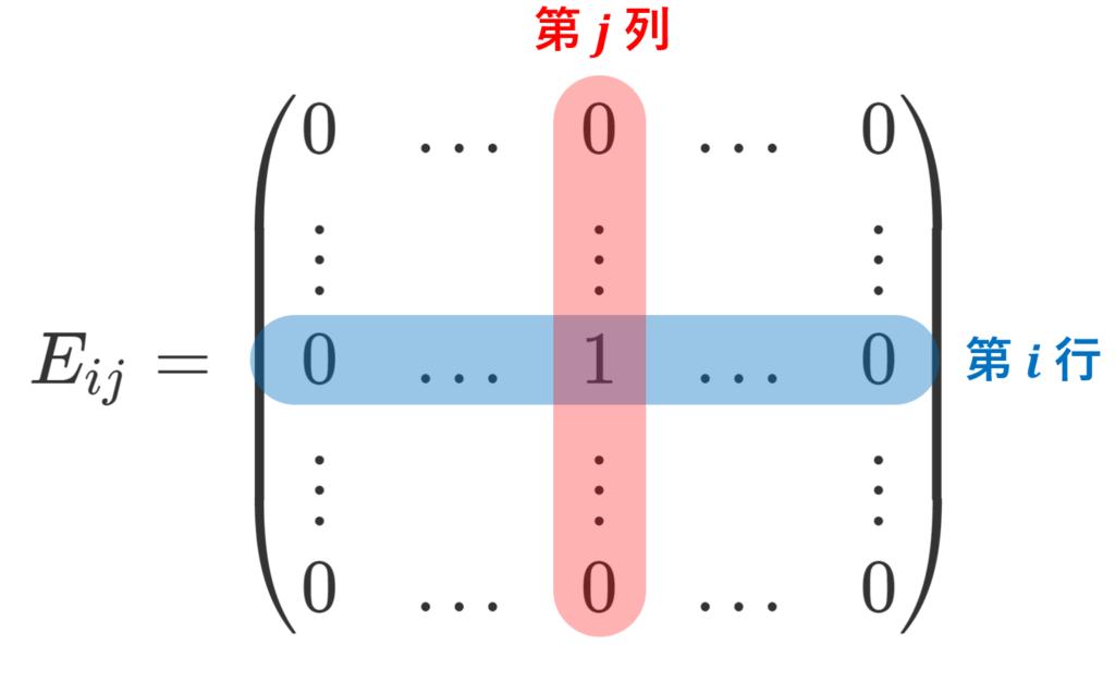行列単位の定義のイメージ