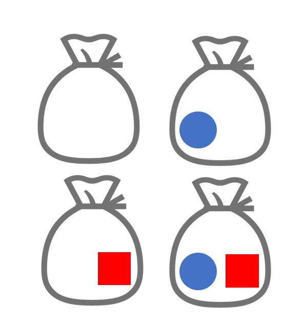 〇□の2つの要素を持つ集合の部分集合