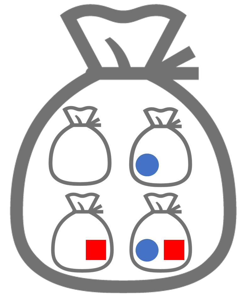 〇□の2つの要素を持つ集合のべき集合