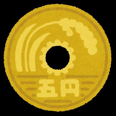 コインの絵