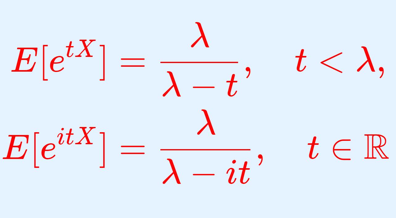 指数分布の積率母関数・特性関数