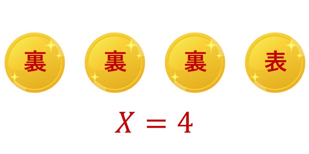 幾何分布におけるコイン投げの図