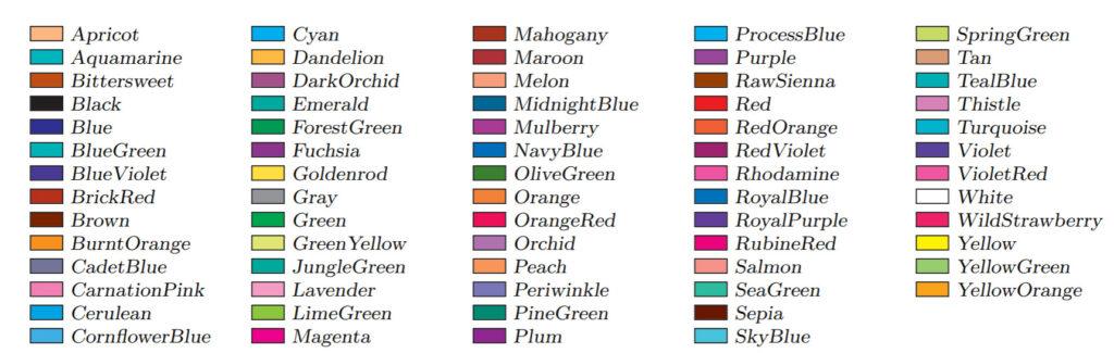 dvipsnamesオプションをつけた場合に,LaTeXにおいて指定できる文字色一覧