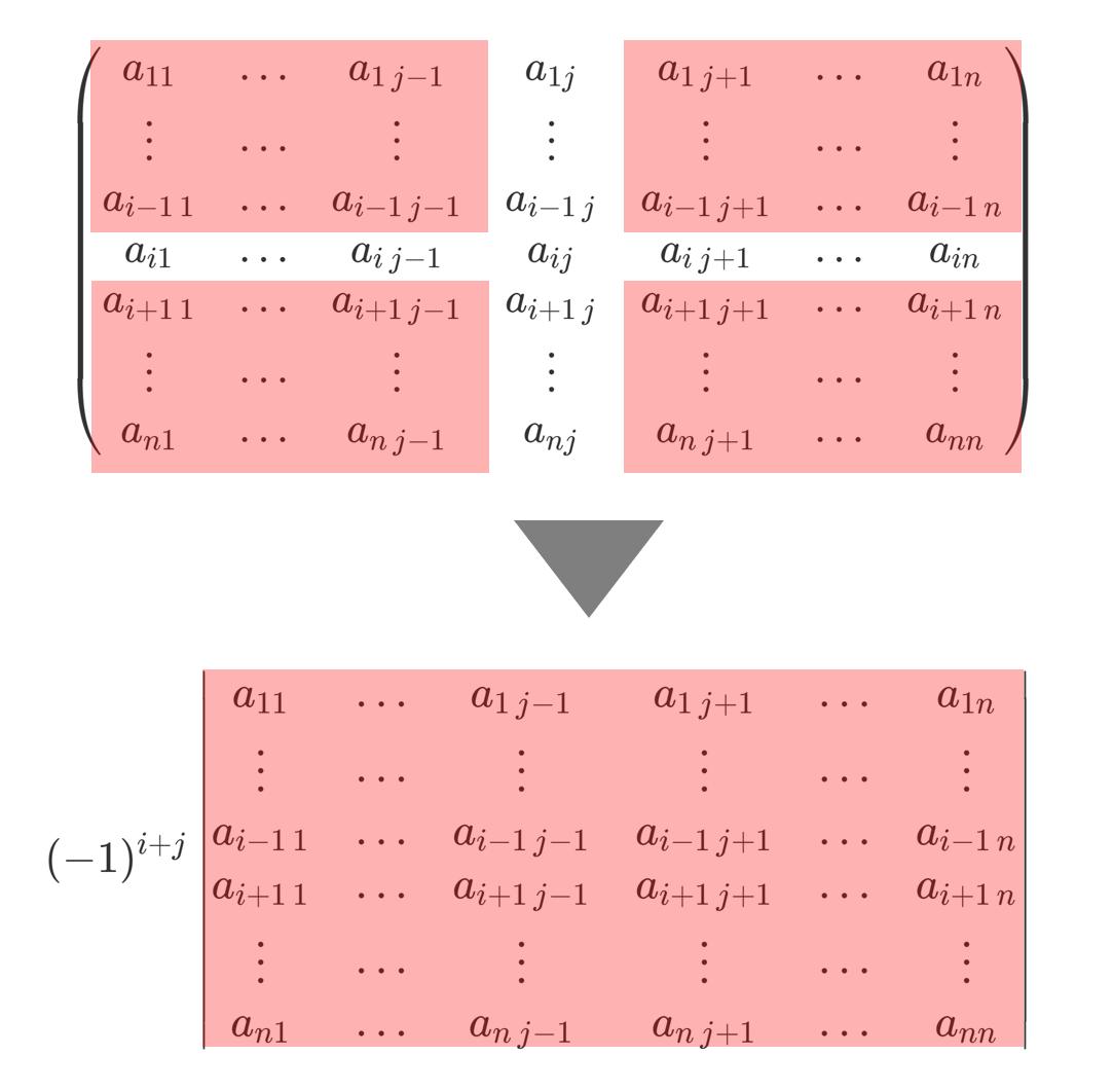 余因子行列の定義と余因子展開~逆行列になる証明~