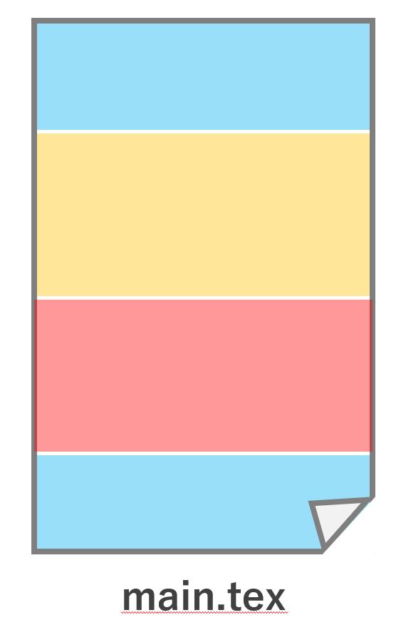 分割前のmain.texファイルのイメージ