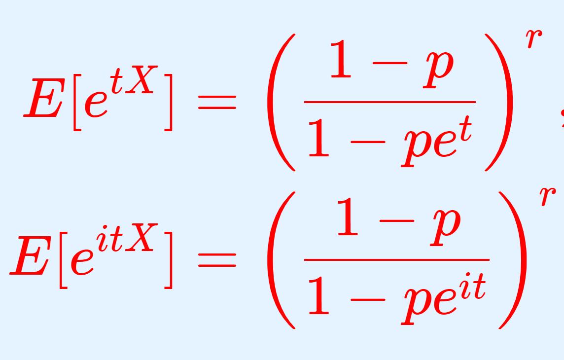 負の二項分布の積率母関数(モーメント母関数)・特性関数