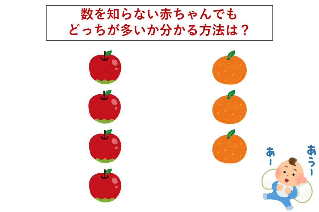 リンゴとミカンの数を赤ちゃんでも分かる方法は?
