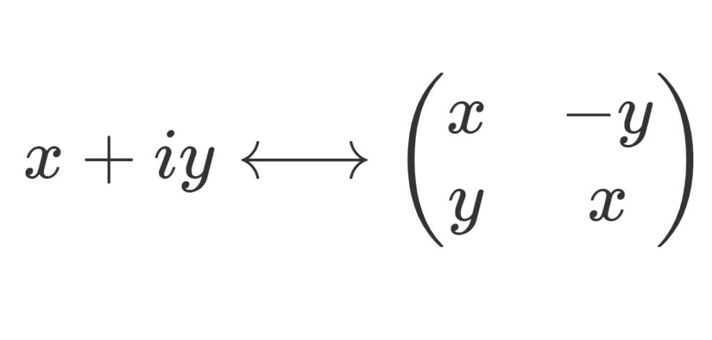 複素数と行列の対応関係
