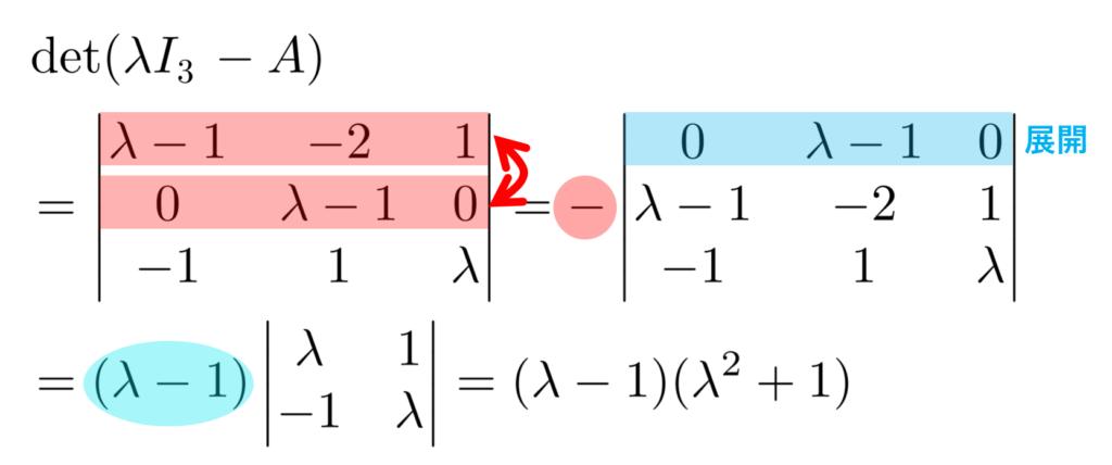 例題1の行列式の計算過程