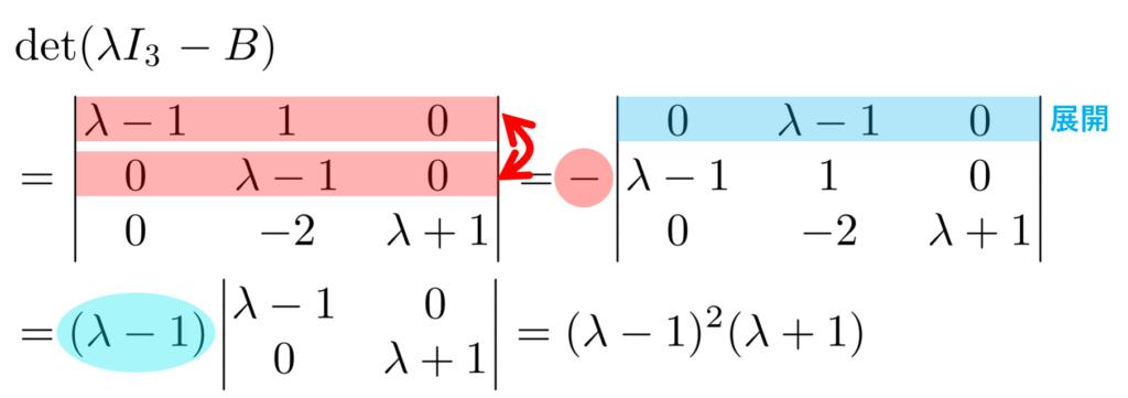 例題2の行列式の計算過程