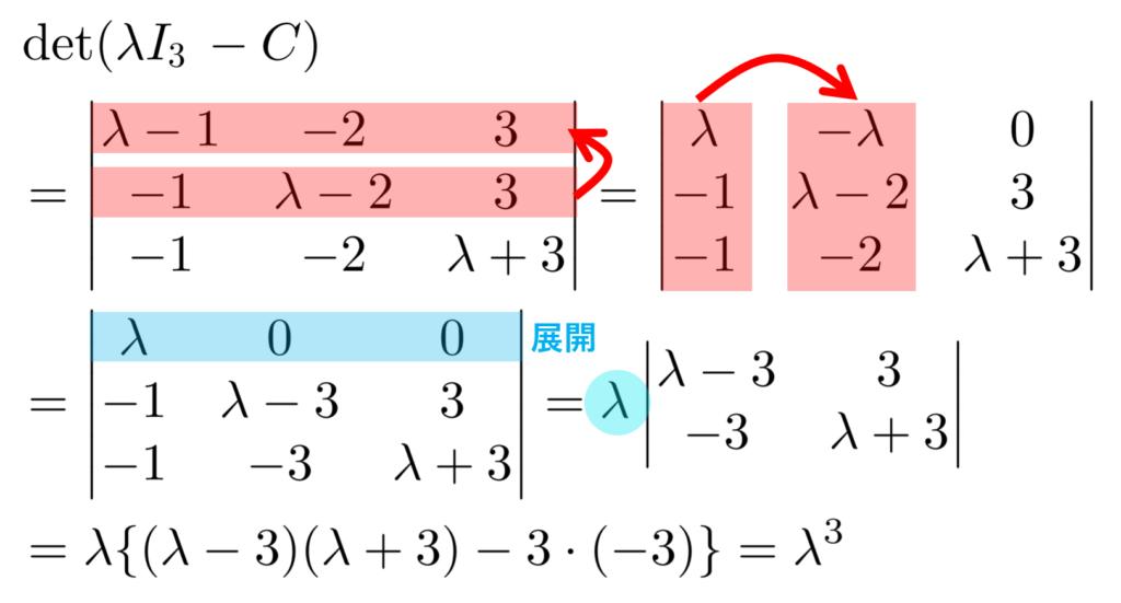 例題3の行列式の計算過程