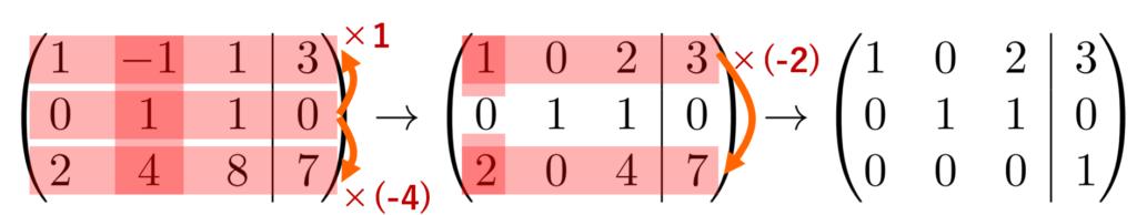 例題3の行基本変形による簡約化の計算結果