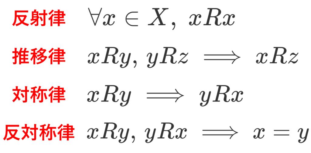 反射律・推移律・対称律・反対称律の定義をまとめた図