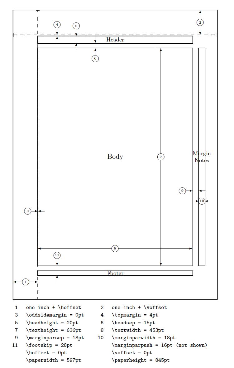 【LaTeX】ページの余白の設定方法