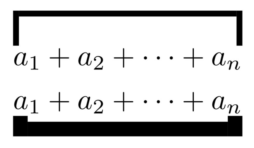 サイズを変えたoverbracket, underbracketの出力例