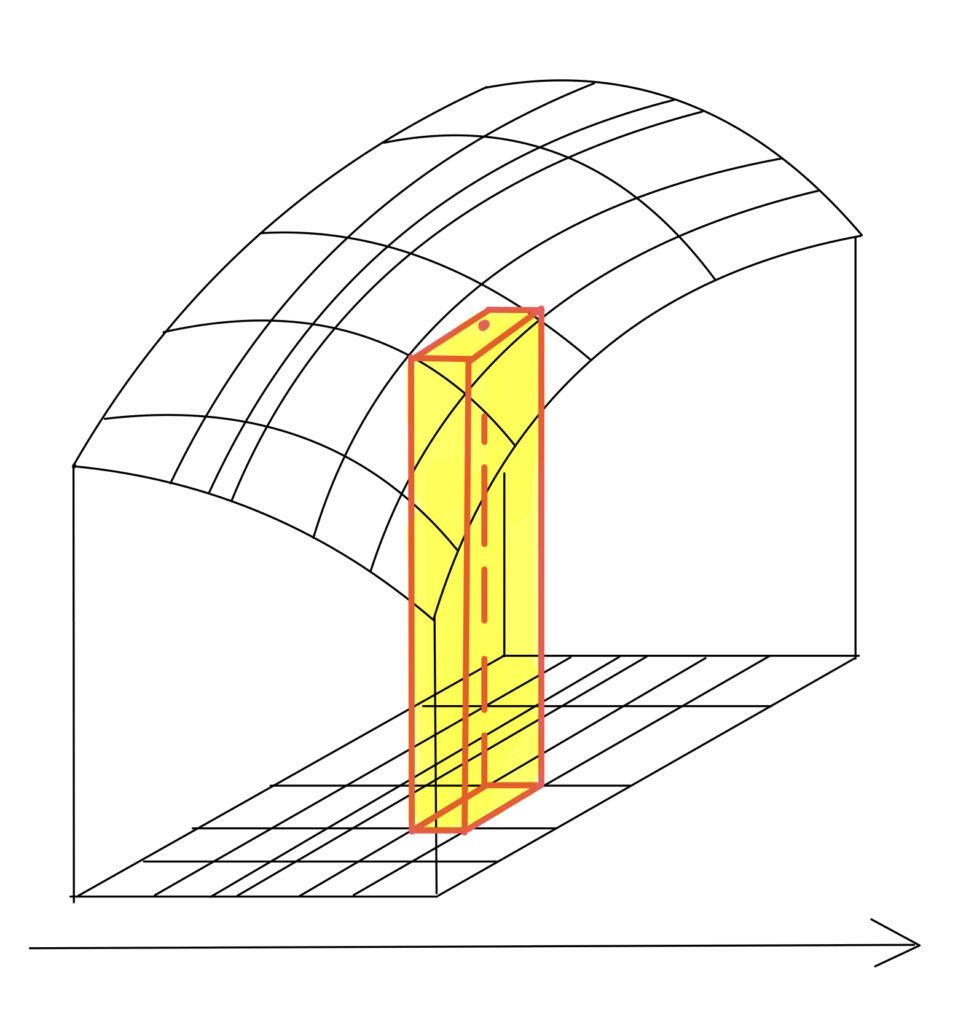 各長方形領域を直方体で近似する図
