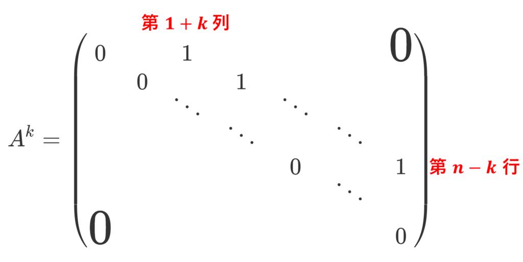 第(1,k+1)成分から第(n-k,n)成分にかけてのみが1である行列