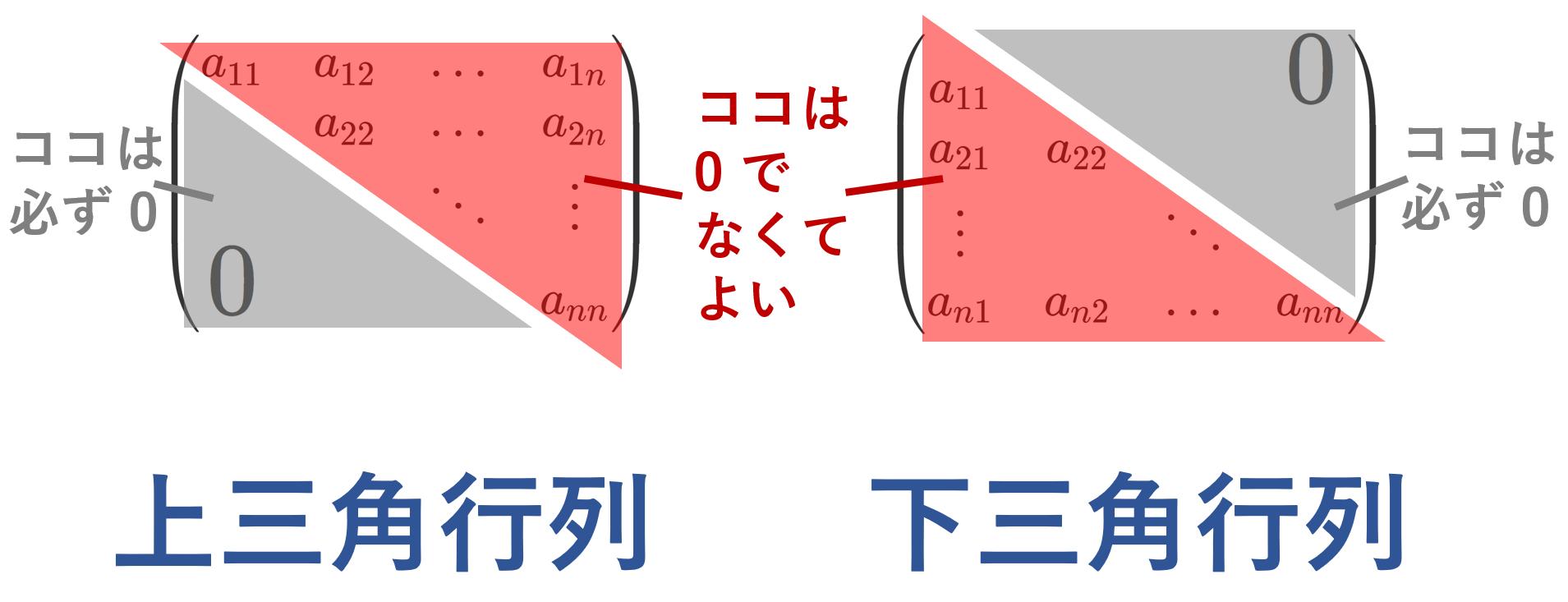 上三角行列・下三角行列の定義と性質6つ